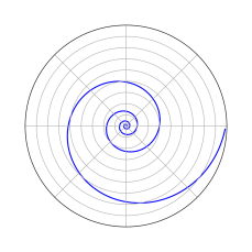 Logarithmic_Spiral_Pylab